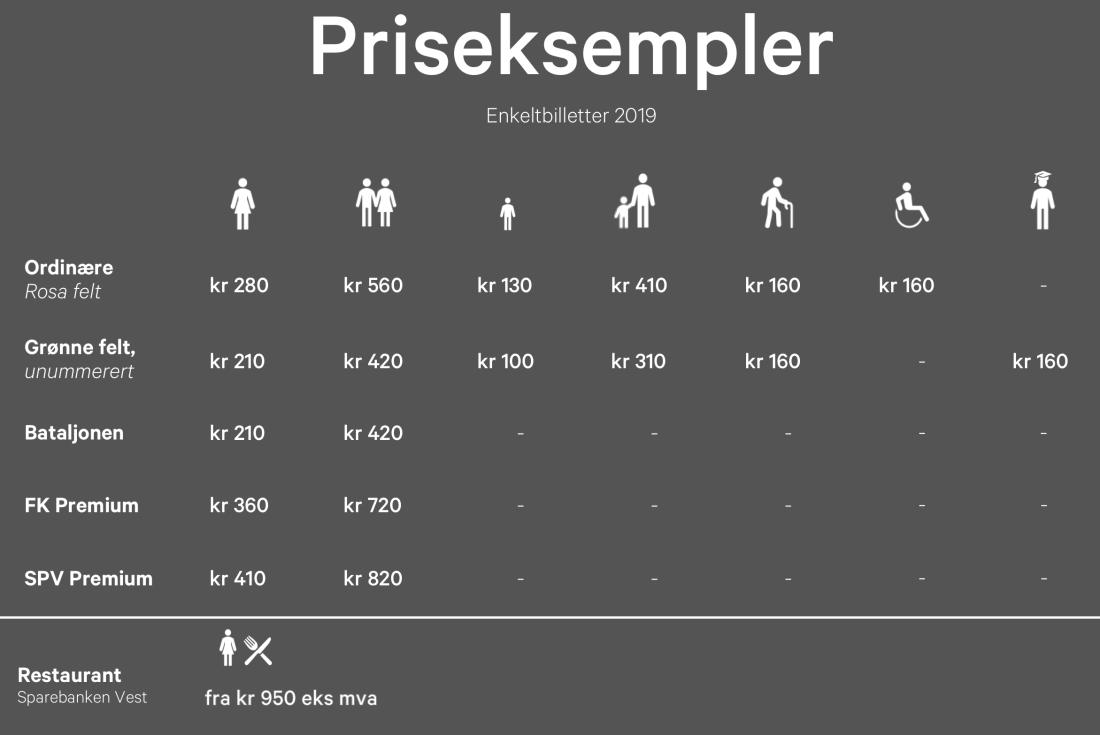 Priseksempler Partoutkort_til_nyttår_2019